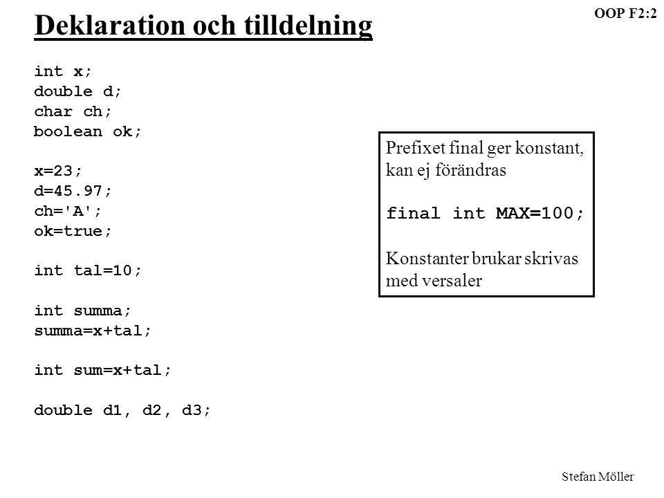 OOP F2:2 Stefan Möller Deklaration och tilldelning int x; double d; char ch; boolean ok; x=23; d=45.97; ch= A ; ok=true; int tal=10; int summa; summa=x+tal; int sum=x+tal; double d1, d2, d3; Prefixet final ger konstant, kan ej förändras final int MAX=100; Konstanter brukar skrivas med versaler