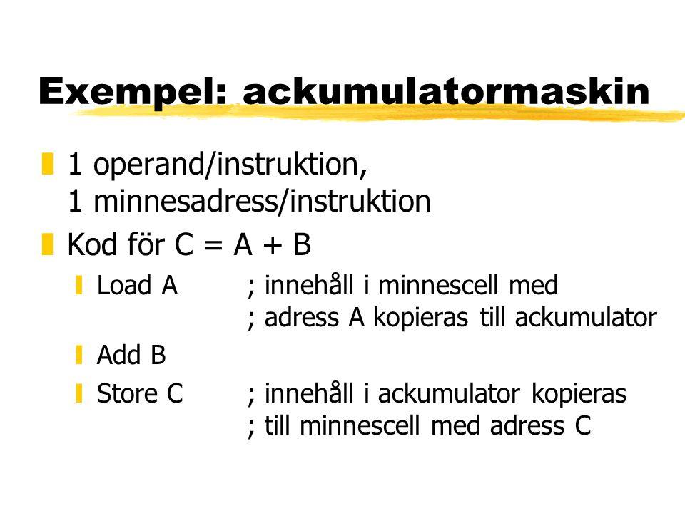 Exempel: ackumulatormaskin z1 operand/instruktion, 1 minnesadress/instruktion zKod för C = A + B yLoad A; innehåll i minnescell med ; adress A kopieras till ackumulator yAdd B yStore C; innehåll i ackumulator kopieras ; till minnescell med adress C