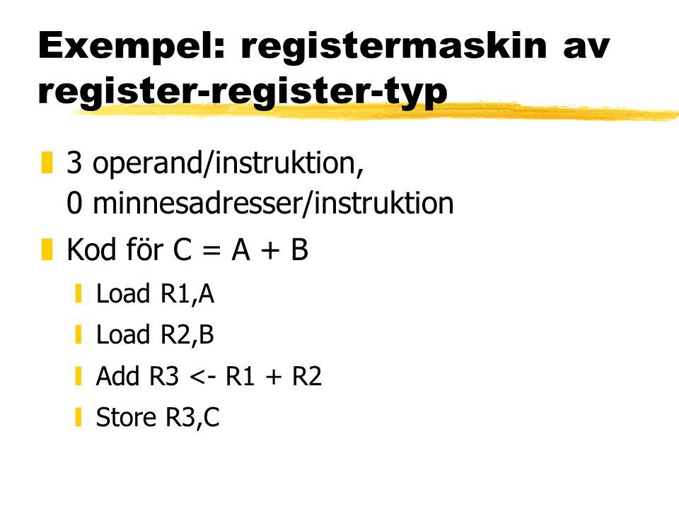 Exempel: registermaskin av register-register-typ z3 operand/instruktion, 0 minnesadresser/instruktion zKod för C = A + B yLoad R1,A yLoad R2,B yAdd R3 <- R1 + R2 yStore R3,C