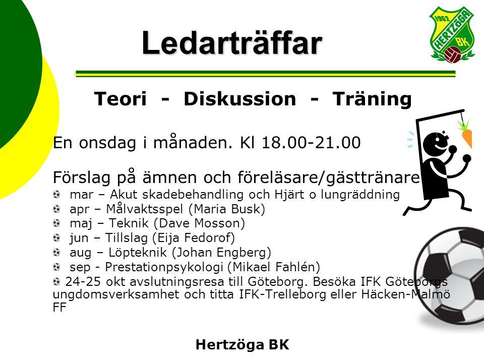 Hertzöga BK Ledarträffar Teori - Diskussion - Träning En onsdag i månaden. Kl 18.00-21.00 Förslag på ämnen och föreläsare/gästtränare mar – Akut skade