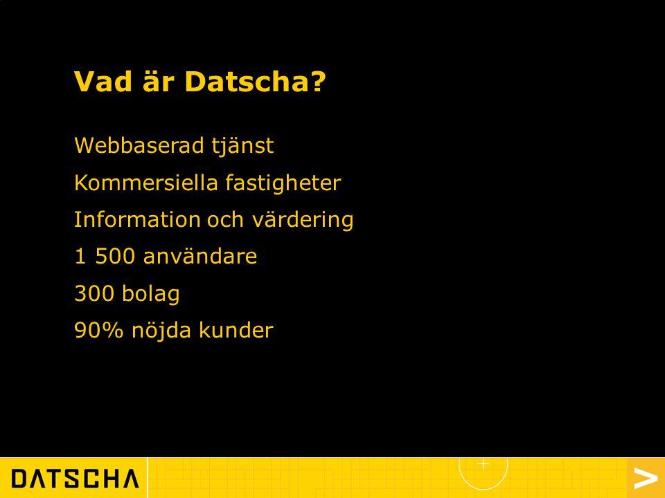 Vad är Datscha? Webbaserad tjänst Kommersiella fastigheter Information och värdering 1 500 användare 300 bolag 90% nöjda kunder