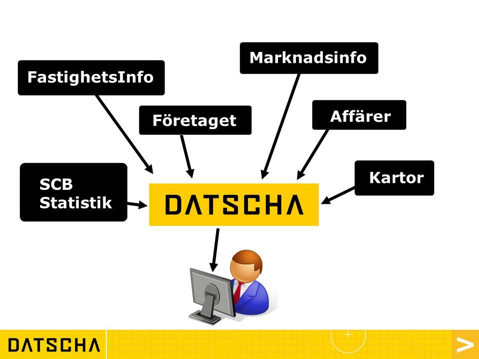 FastighetsInfo Marknadsinfo Företaget Affärer Kartor SCB Statistik