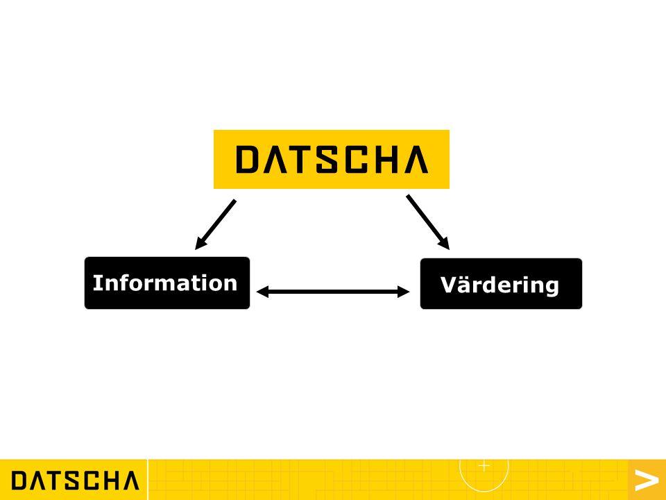 Värdering Information