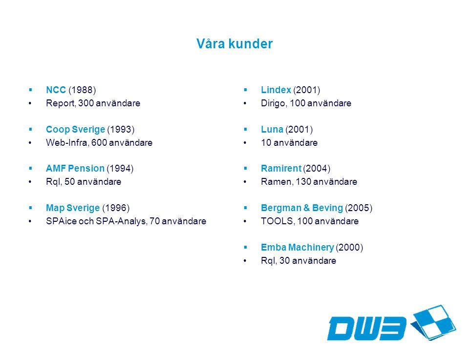 Våra kunder  NCC (1988) Report, 300 användare  Coop Sverige (1993) Web-Infra, 600 användare  AMF Pension (1994) Rql, 50 användare  Map Sverige (1996) SPAice och SPA-Analys, 70 användare  Lindex (2001) Dirigo, 100 användare  Luna (2001) 10 användare  Ramirent (2004) Ramen, 130 användare  Bergman & Beving (2005) TOOLS, 100 användare  Emba Machinery (2000) Rql, 30 användare