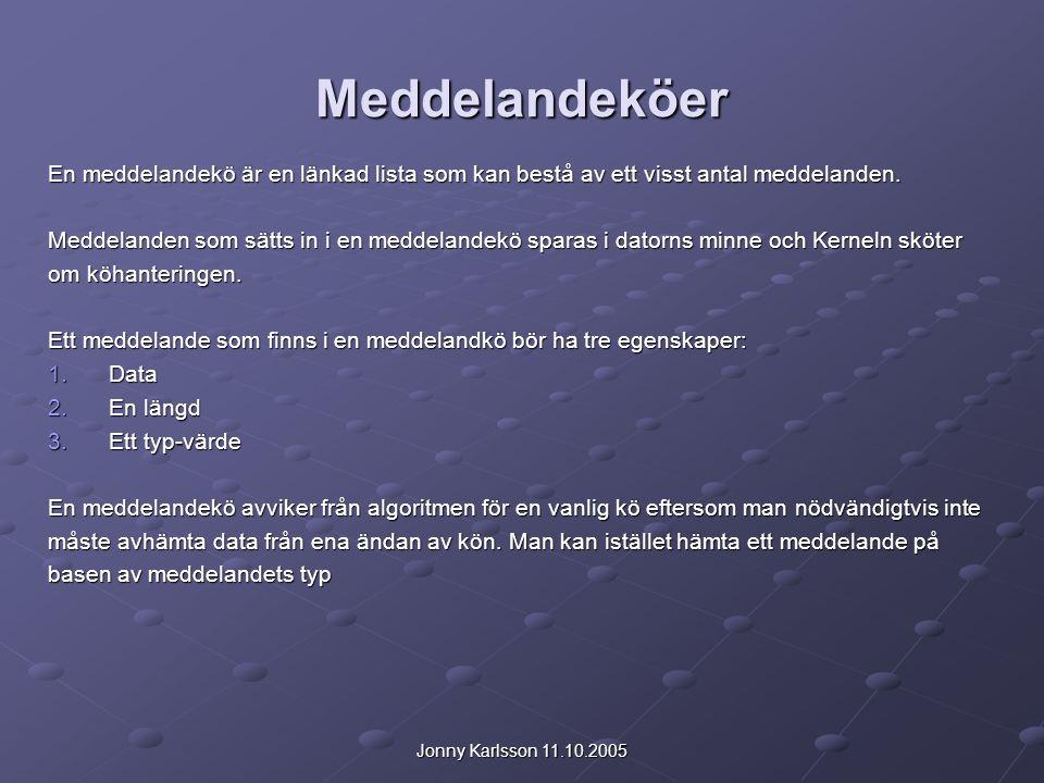 Jonny Karlsson 11.10.2005 Meddelandeköer En meddelandekö är en länkad lista som kan bestå av ett visst antal meddelanden. Meddelanden som sätts in i e