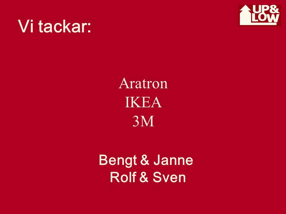 Vi tackar: Aratron IKEA 3M Bengt & Janne Rolf & Sven