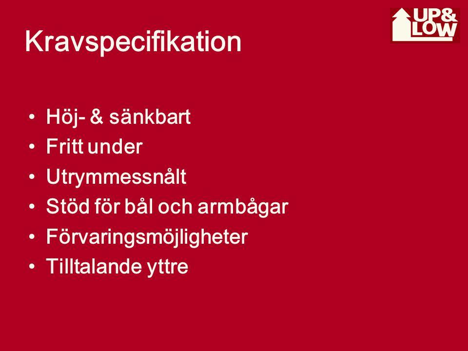 Kravspecifikation Höj- & sänkbart Fritt under Utrymmessnålt Stöd för bål och armbågar Förvaringsmöjligheter Tilltalande yttre