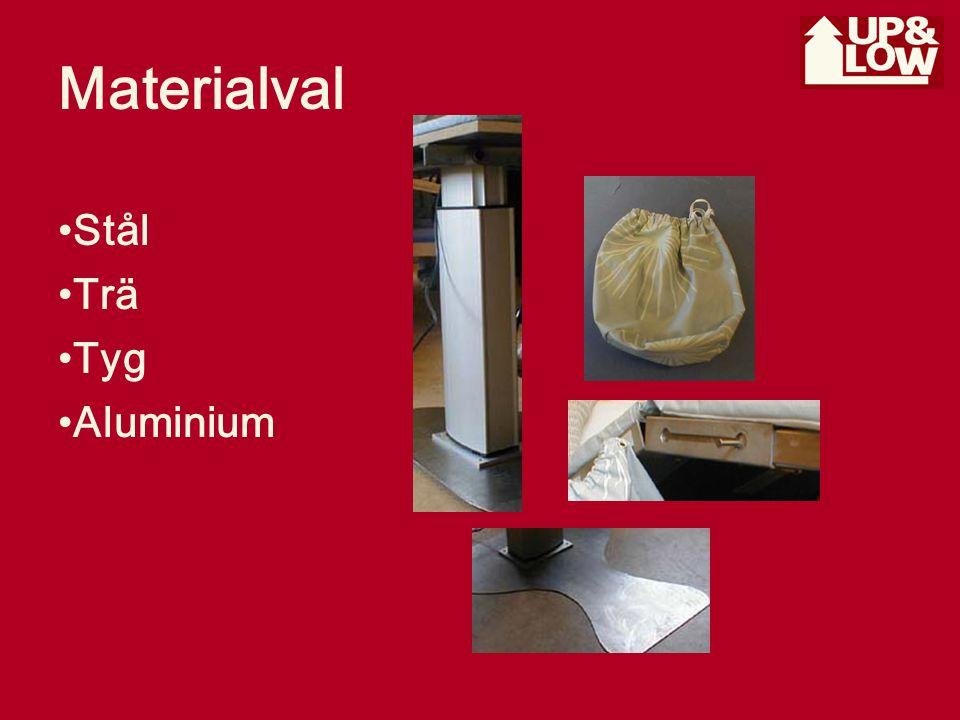 Materialval Stål Trä Tyg Aluminium