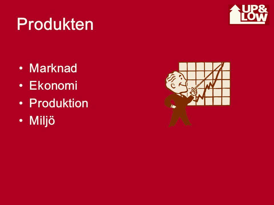 Produkten Marknad Ekonomi Produktion Miljö