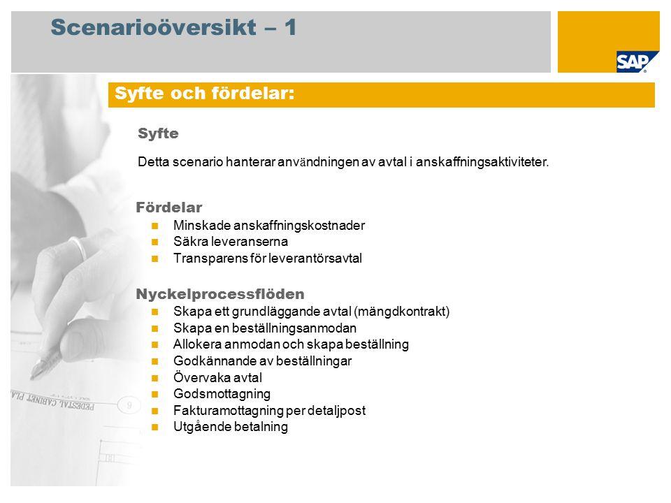 Scenarioöversikt – 2 Krav SAP enhancement package 4 för SAP ERP 6.0 Företagsroller som deltar i processflöden Inköpare Godkännare (anskaffningschef) Lagerhandläggare SAP-applikationskrav: