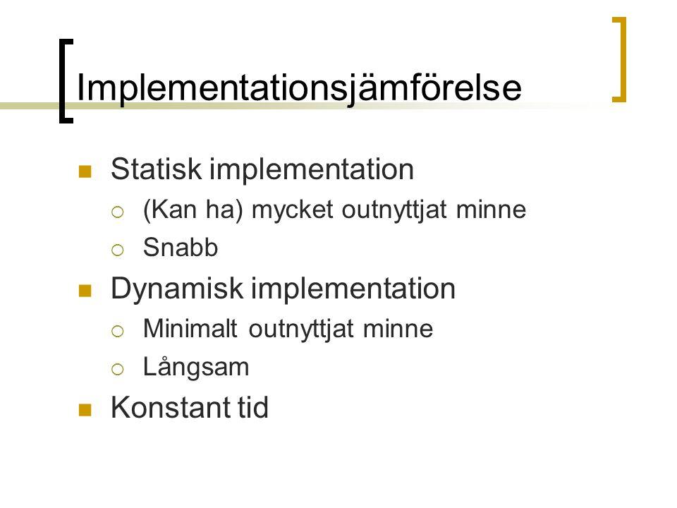 Implementationsjämförelse Statisk implementation  (Kan ha) mycket outnyttjat minne  Snabb Dynamisk implementation  Minimalt outnyttjat minne  Långsam Konstant tid