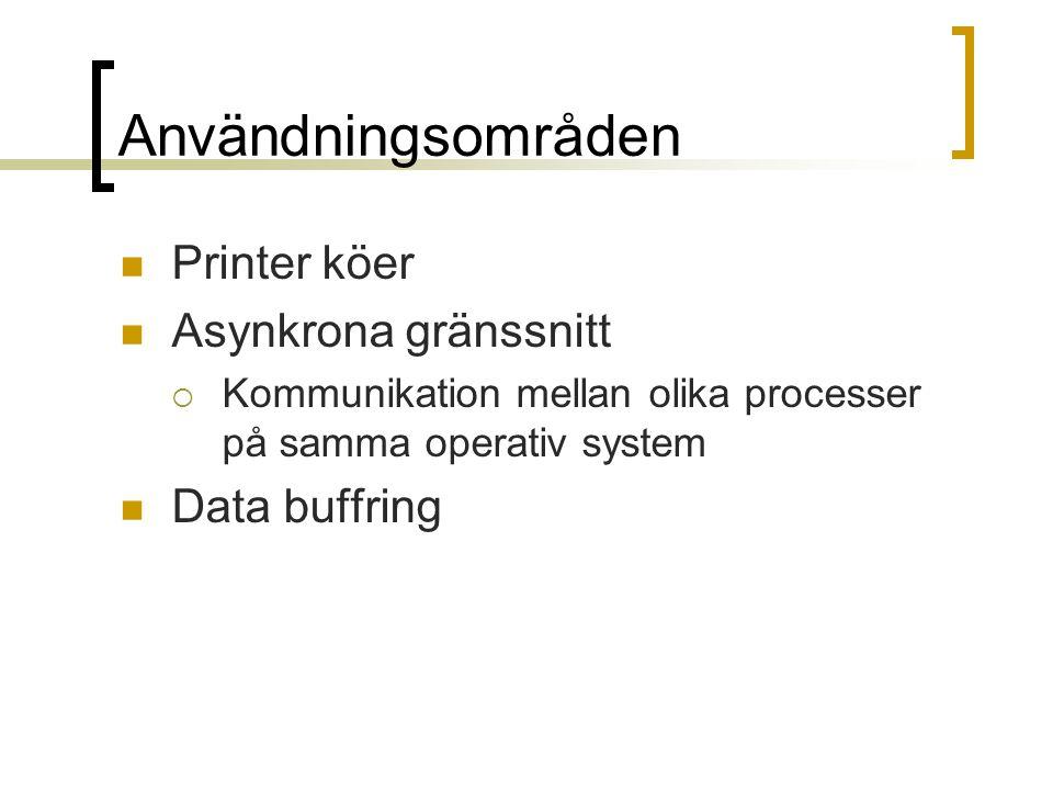 Användningsområden Printer köer Asynkrona gränssnitt  Kommunikation mellan olika processer på samma operativ system Data buffring