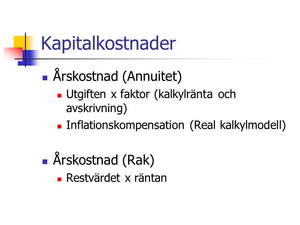 Lokalyta Olika areabegrepp BTABruttoarea BRABruksarea LOALokalarea ÖVA Övrig area NTANettoarea