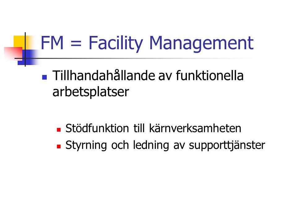 FM = Facility Management Förmåga att skapa samspel mellan den fysiska arbetsplatsen, människorna och organisationens arbete Omfattar Planering, utformning, byggande och förvaltning