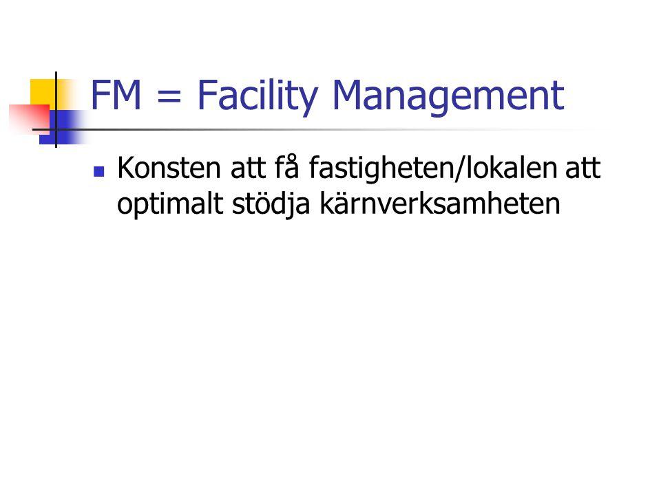 FM Exempel Lokalvård IT-stöd Möblering Reception Servering Omflyttningar