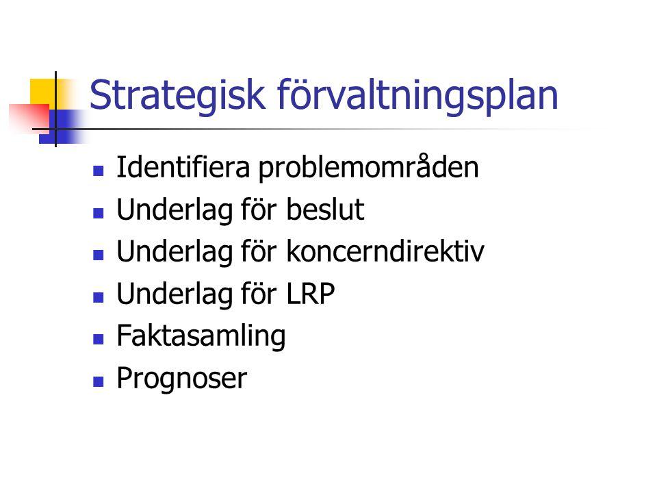 Strategisk fastighetsplanering Bör omfatta Historiska uppgifter (Senaste 5 åren) Aktuella uppgifter (Det närmaste året) Långsiktiga planer (år 2 till 10)