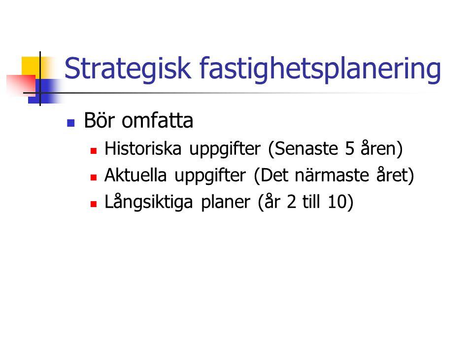 Strategisk fastighetsplanering Inom områdena Ekonomi/Budget Investeringsprojekt Underhållsåtgärder Lokalnyttjare/verksamhet Lokalytor/förändringar Nyckeltal