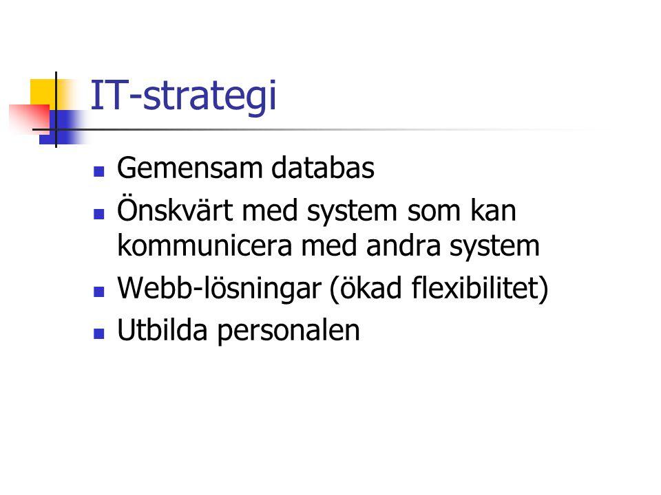 Exempel på IT-stöd inom UK Ecopilot Summarum/Repab Pondus Lovisa Visma Wickells kalkylprogram PUF
