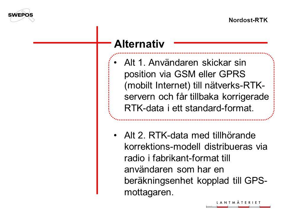 Nordost-RTK Alternativ Alt 1. Användaren skickar sin position via GSM eller GPRS (mobilt Internet) till nätverks-RTK- servern och får tillbaka korrige