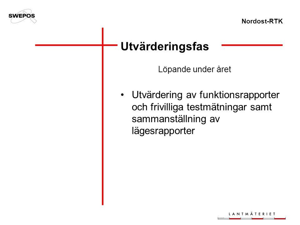 Nordost-RTK Utvärderingsfas Löpande under året Utvärdering av funktionsrapporter och frivilliga testmätningar samt sammanställning av lägesrapporter
