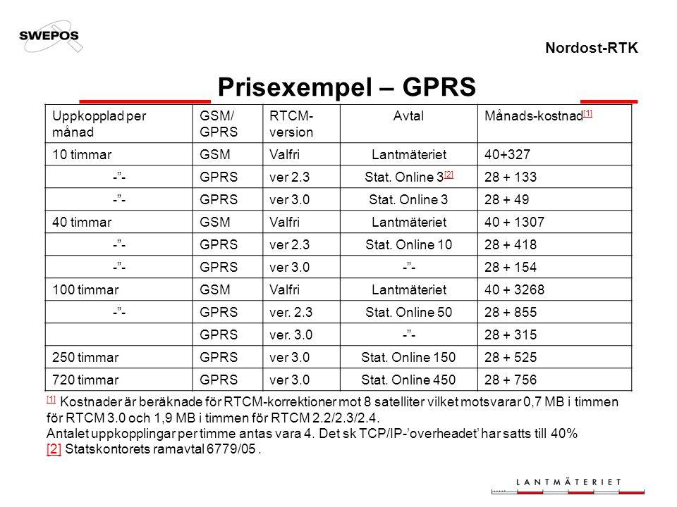 Nordost-RTK Prisexempel – GPRS [1] [1] Kostnader är beräknade för RTCM-korrektioner mot 8 satelliter vilket motsvarar 0,7 MB i timmen för RTCM 3.0 och
