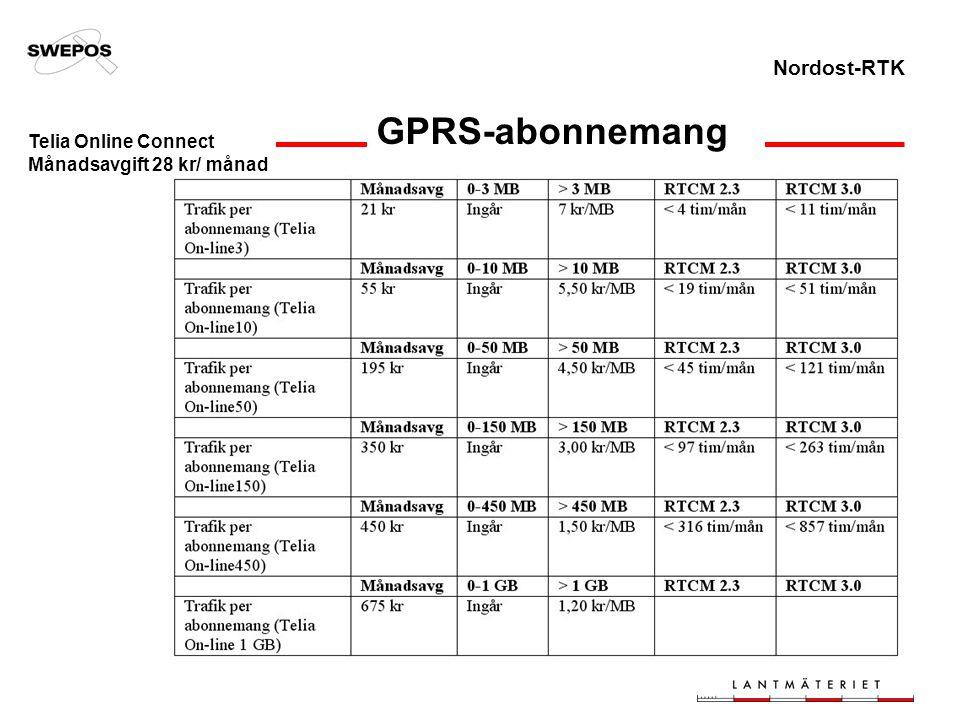 Nordost-RTK GPRS-abonnemang Telia Online Connect Månadsavgift 28 kr/ månad