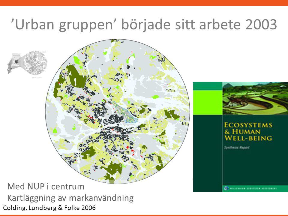 Med NUP i centrum Kartläggning av markanvändning 'Urban gruppen' började sitt arbete 2003 Colding, Lundberg & Folke 2006