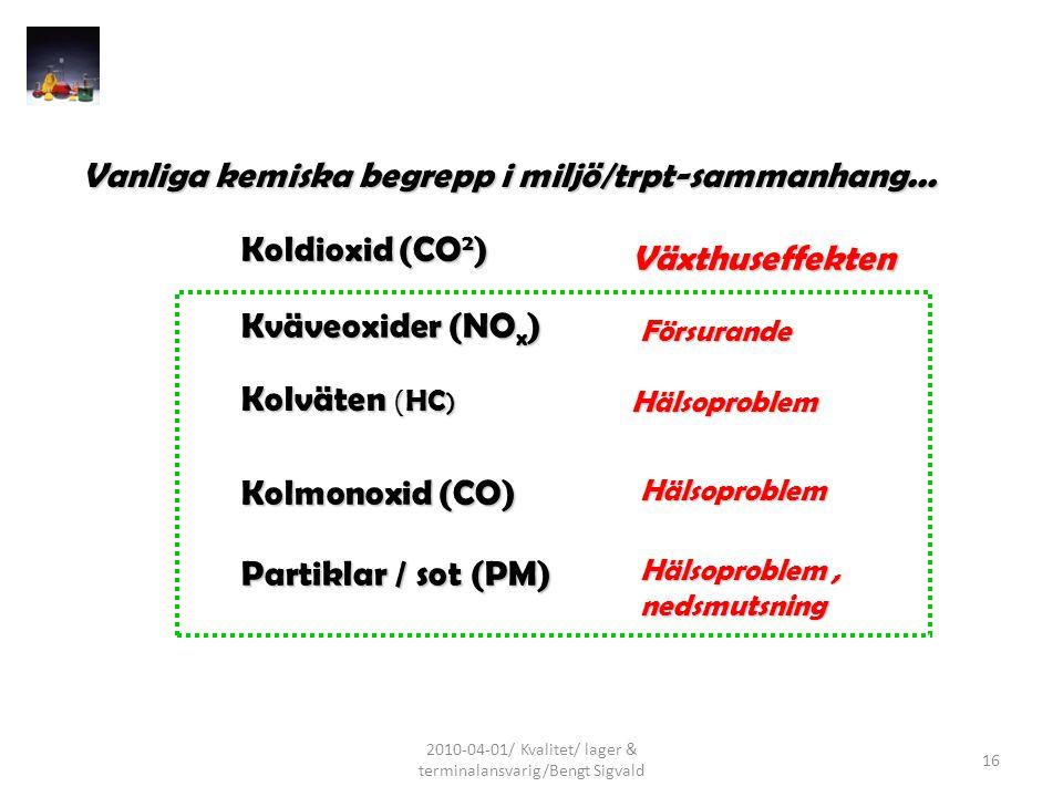 2010-04-01/ Kvalitet/ lager & terminalansvarig/Bengt Sigvald 16 Vanliga kemiska begrepp i miljö/trpt-sammanhang... Kväveoxider (NO x ) Kolväten ( HC )