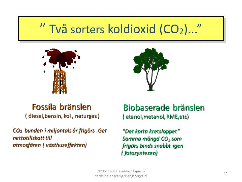 """2010-04-01/ Kvalitet/ lager & terminalansvarig/Bengt Sigvald 19 """" Två sorters koldioxid (CO 2 )..."""" Fossila bränslen Fossila bränslen ( diesel,bensin,"""