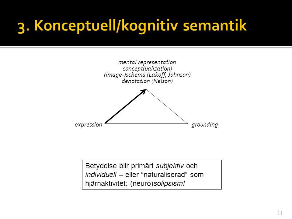 mental representation concept(ualization) (image-)schema (Lakoff, Johnson) denotation (Nelson) expressiongrounding Betydelse blir primärt subjektiv oc