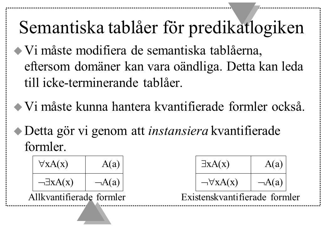 Konstruktion av klausulform: 1.Ge bundna variabler unika namn.