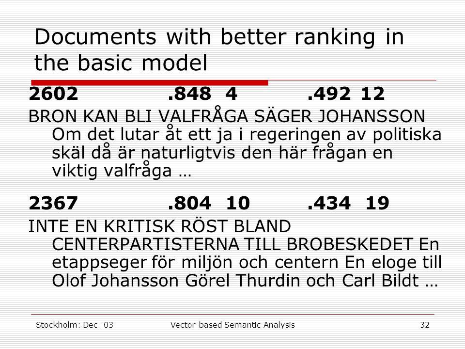 Stockholm: Dec -03Vector-based Semantic Analysis32 Documents with better ranking in the basic model 2602.848 4.492 12 BRON KAN BLI VALFRÅGA SÄGER JOHANSSON Om det lutar åt ett ja i regeringen av politiska skäl då är naturligtvis den här frågan en viktig valfråga … 2367.804 10.434 19 INTE EN KRITISK RÖST BLAND CENTERPARTISTERNA TILL BROBESKEDET En etappseger för miljön och centern En eloge till Olof Johansson Görel Thurdin och Carl Bildt …