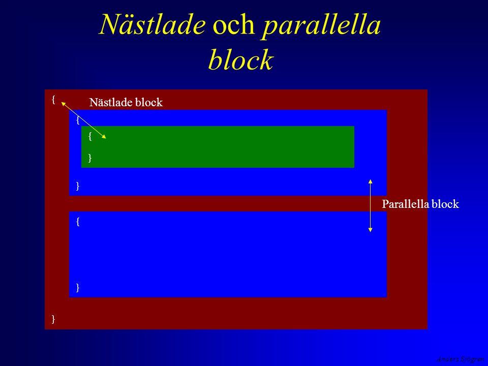 Anders Sjögren Nästlade och parallella block {}{} {}{} {}{} {}{} Nästlade block Parallella block
