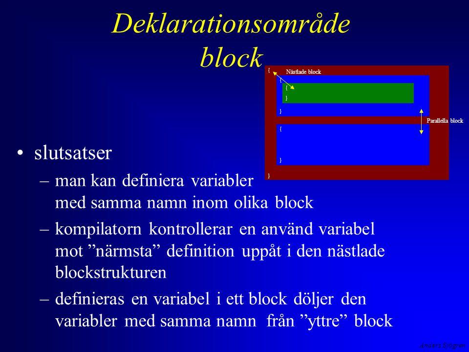 Anders Sjögren Deklarationsområde block slutsatser –man kan definiera variabler med samma namn inom olika block –kompilatorn kontrollerar en använd variabel mot närmsta definition uppåt i den nästlade blockstrukturen –definieras en variabel i ett block döljer den variabler med samma namn från yttre block {}{} {}{} {}{} {}{} Nästlade block Parallella block