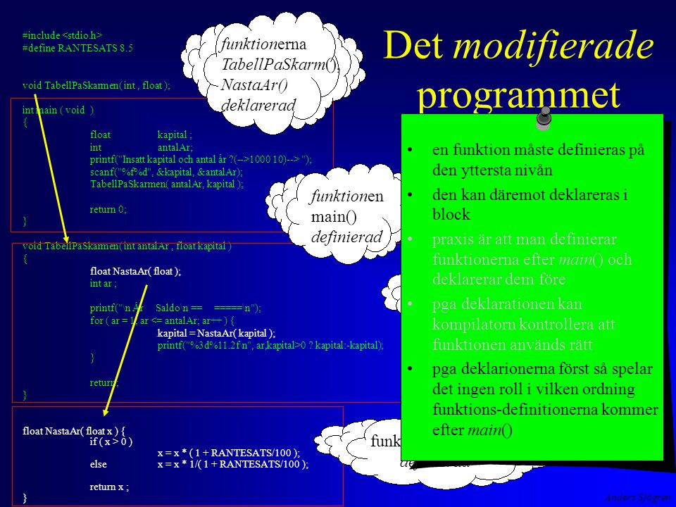 Anders Sjögren Det modifierade programmet #include #define RANTESATS 8.5 void TabellPaSkarmen( int, float ); int main ( void ) { floatkapital ; intant