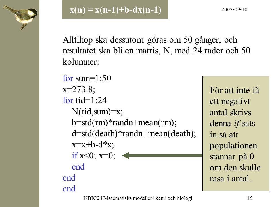 2003-09-10 NBIC24 Matematiska modeller i kemi och biologi15 Alltihop ska dessutom göras om 50 gånger, och resultatet ska bli en matris, N, med 24 rade