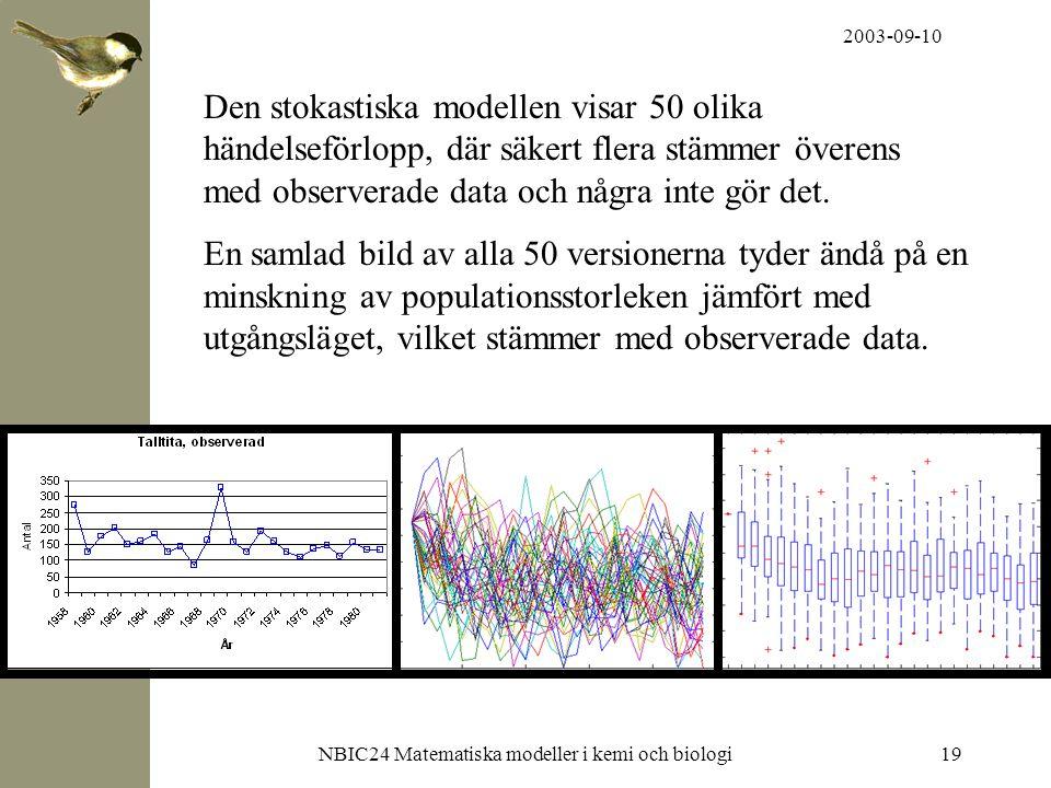 2003-09-10 NBIC24 Matematiska modeller i kemi och biologi19 Den stokastiska modellen visar 50 olika händelseförlopp, där säkert flera stämmer överens