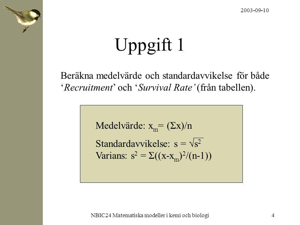 2003-09-10 NBIC24 Matematiska modeller i kemi och biologi5 I Excel beräknas enkelt medelvärdena, och för standard- avvikelse finns en färdig funktion: =STDEV(…).