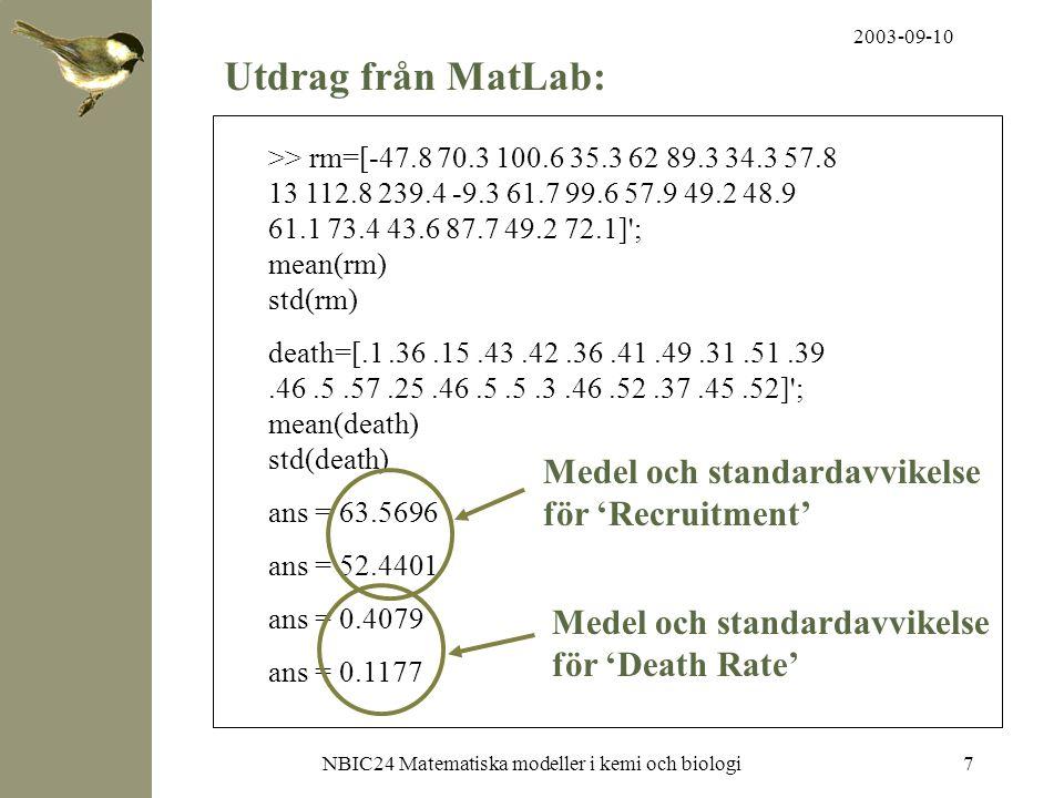 2003-09-10 NBIC24 Matematiska modeller i kemi och biologi7 Utdrag från MatLab: >> rm=[-47.8 70.3 100.6 35.3 62 89.3 34.3 57.8 13 112.8 239.4 -9.3 61.7