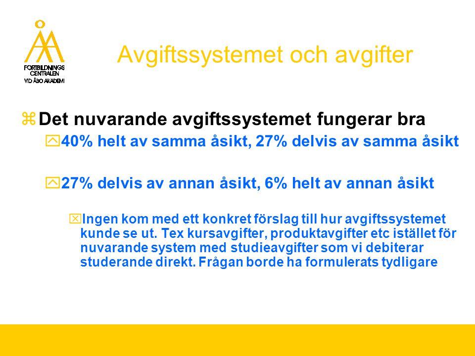 Avgiftssystemet och avgifter  Det nuvarande avgiftssystemet fungerar bra  40% helt av samma åsikt, 27% delvis av samma åsikt  27% delvis av annan å
