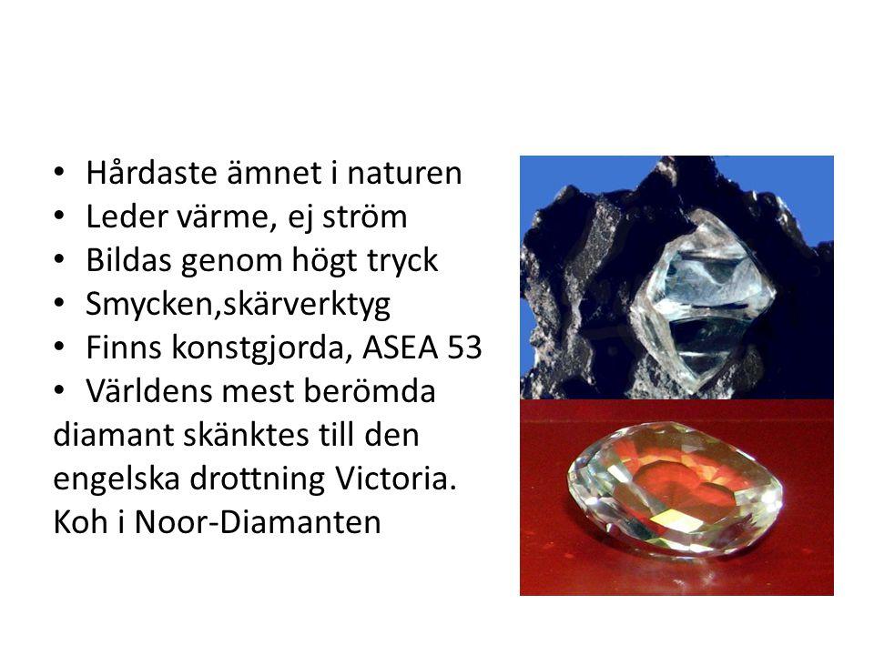 Hårdaste ämnet i naturen Leder värme, ej ström Bildas genom högt tryck Smycken,skärverktyg Finns konstgjorda, ASEA 53 Världens mest berömda diamant sk