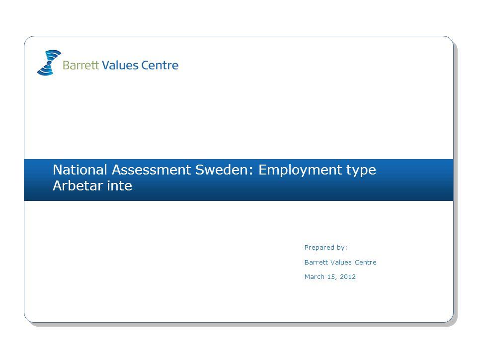 National Assessment Sweden: Employment type Arbetar inte (191) arbetslöshet (L) 1171(O) byråkrati (L) 883(O) yttrandefrihet 804(O) osäkerhet om framtiden (L) 681(I) fred 667(S) skyller på varandra (L) 652(R) kortsiktighet (L) 561(O) resursslöseri (L) 563(O) utbildningsmöjligheter 553(O) materialistiskt (L) 501(I) arbetstillfällen 1111(O) ekonomisk stabilitet 861(I) ansvar för kommande generationer 737(S) välfungerande sjukvård 661(O) hållbar utveckling 646(S) omsorg om de äldre 614(S) fred 527(S) miljömedvetenhet 526(S) omsorg om de utsatta 524(S) bevarande av naturen 506(S) Values PlotMarch 15, 2012 Copyright 2012 Barrett Values Centre I = Individuell R = Relationsvärdering Understruket med svart = PV & CC Orange = PV, CC & DC Orange = CC & DC Blå = PV & DC P = Positiv L = Möjligtvis begränsande (vit cirkel) O = Organisationsvärdering S = Samhällsvärdering Värderingar som matchar PV - CC 0 CC - DC 1 PV - DC 0 Hälsoindex (PL) PV-10-0 CC - 3-7 DC-10-0 humor/ glädje 955(I) ärlighet 735(I) ansvar 664(I) familj 642(R) medkänsla 627(R) vänskap 612(R) tar ansvar 594(R) kreativitet 535(I) omtanke 522(R) positiv attityd 525(I) NivåPersonliga värderingar (PV)Nuvarande kulturella värderingar (CC)Önskade kulturella värderingar (DC) 7 6 5 4 3 2 1 IRS (P)=5-5-0 IRS (L)=0-0-0IROS (P)=0-0-2-1 IROS (L)=2-1-4-0IROS (P)=1-0-2-7 IROS (L)=0-0-0-0