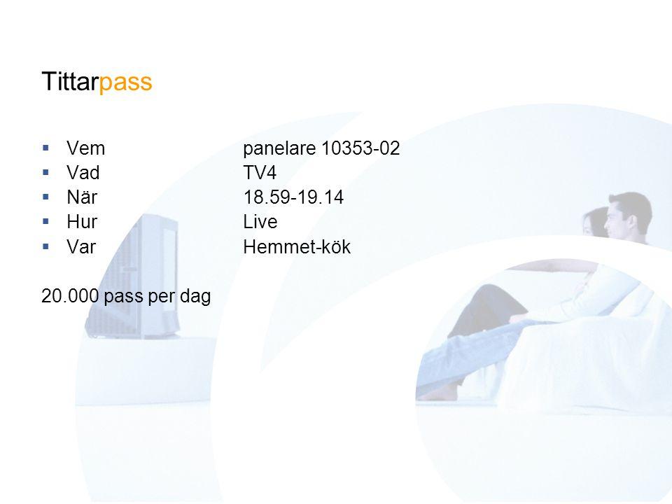 Tittarpass  Vempanelare 10353-02  VadTV4  När18.59-19.14  HurLive  VarHemmet-kök 20.000 pass per dag
