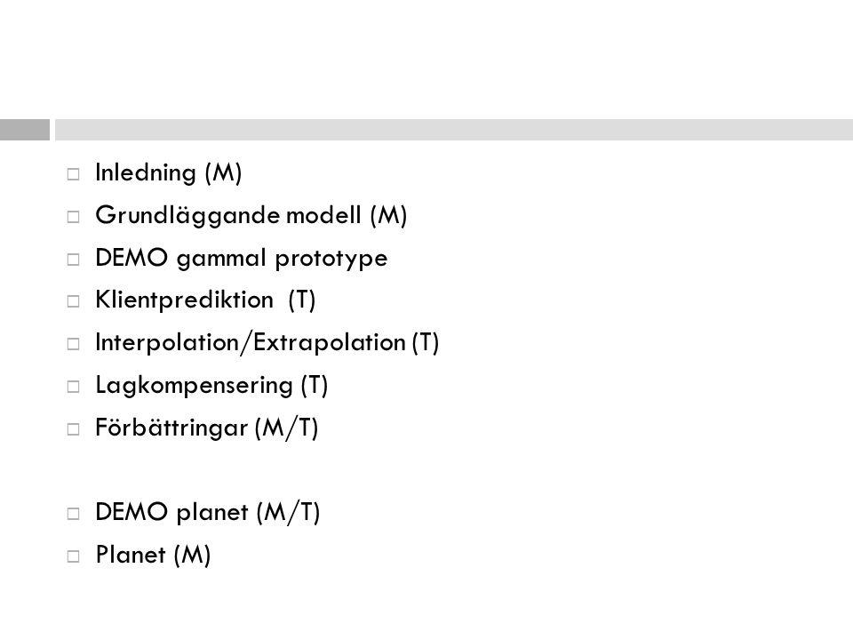  Inledning (M)  Grundläggande modell (M)  DEMO gammal prototype  Klientprediktion (T)  Interpolation/Extrapolation (T)  Lagkompensering (T)  Förbättringar (M/T)  DEMO planet (M/T)  Planet (M)