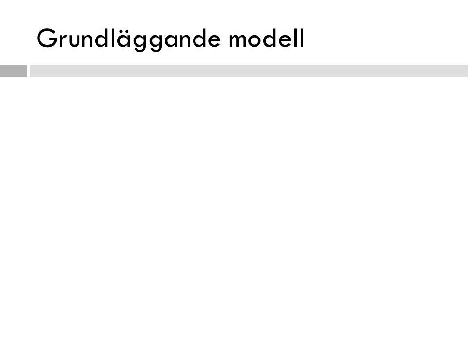 Grundläggande modell