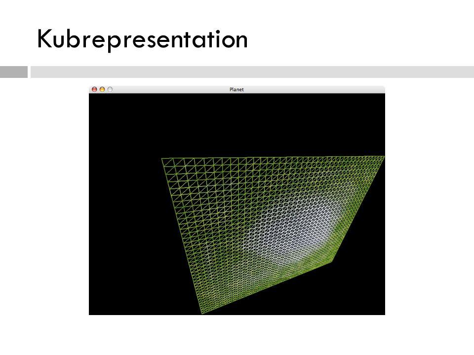 Kubrepresentation