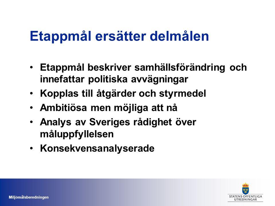 Miljömålsberedningen Etappmål ersätter delmålen Etappmål beskriver samhällsförändring och innefattar politiska avvägningar Kopplas till åtgärder och s