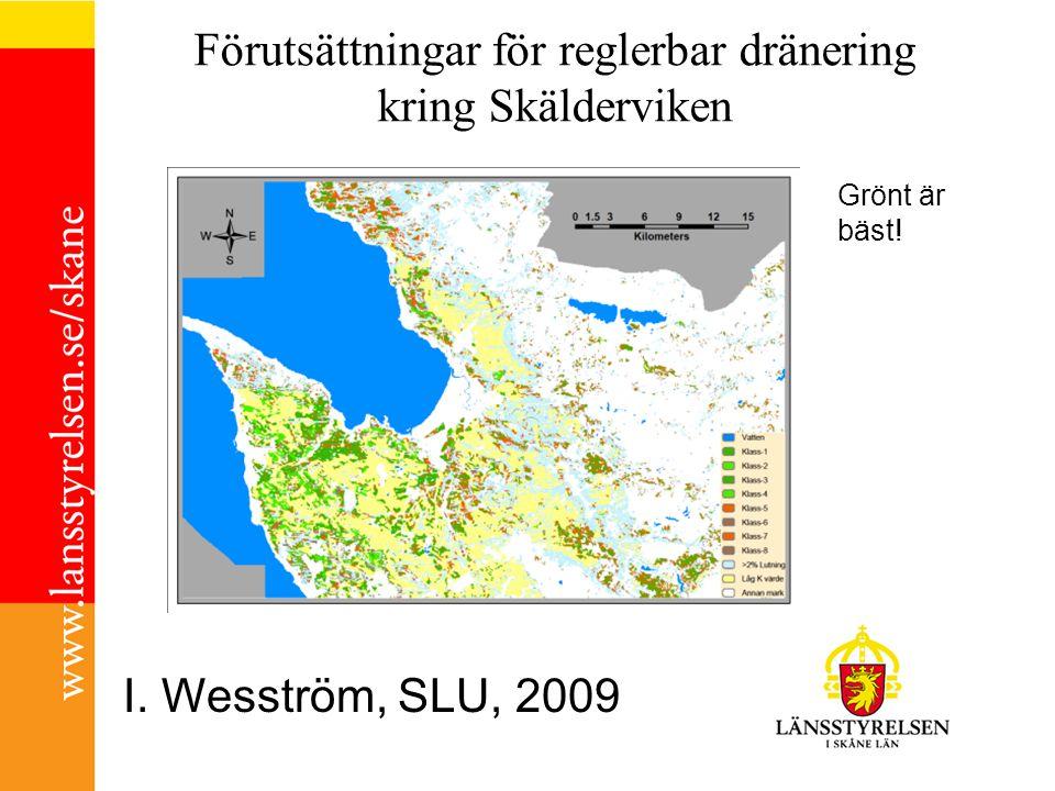 Förutsättningar för reglerbar dränering kring Skälderviken I. Wesström, SLU, 2009 Grönt är bäst!