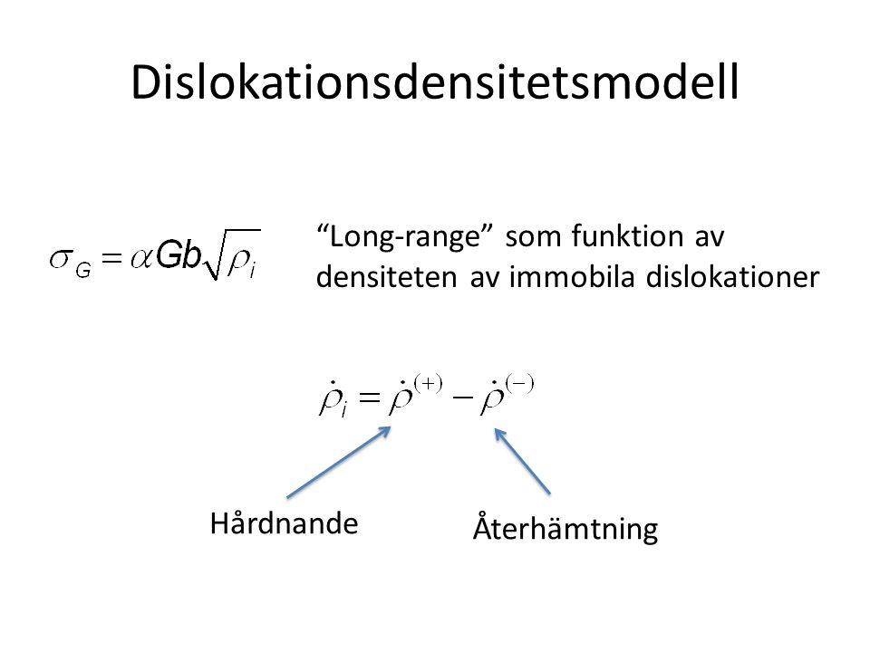 """Dislokationsdensitetsmodell """"Long-range"""" som funktion av densiteten av immobila dislokationer Hårdnande Återhämtning"""