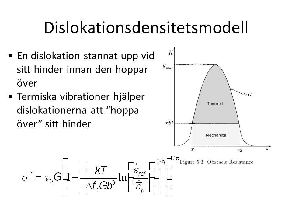 """Dislokationsdensitetsmodell En dislokation stannat upp vid sitt hinder innan den hoppar över Termiska vibrationer hjälper dislokationerna att """"hoppa ö"""